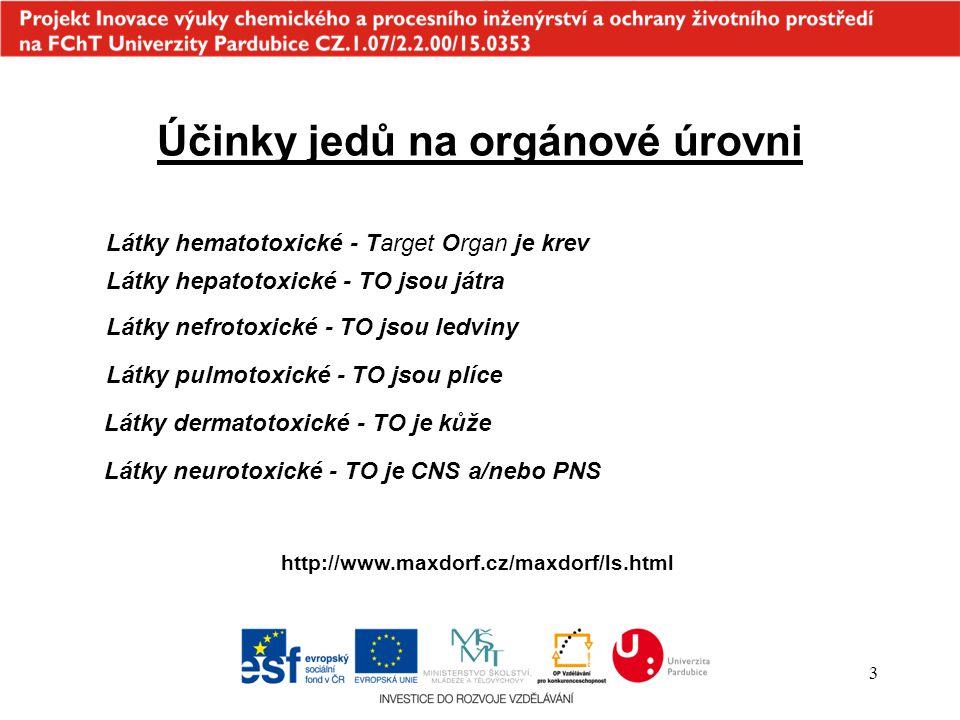 3 Účinky jedů na orgánové úrovni Látky hematotoxické - Target Organ je krev Látky hepatotoxické - TO jsou játra Látky nefrotoxické - TO jsou ledviny Látky neurotoxické - TO je CNS a/nebo PNS Látky dermatotoxické - TO je kůže Látky pulmotoxické - TO jsou plíce http://www.maxdorf.cz/maxdorf/ls.html