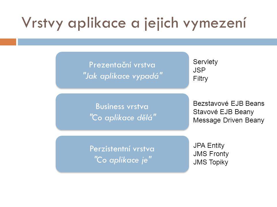 Vrstvy aplikace a jejich vymezení Prezentační vrstva Jak aplikace vypadá Prezentační vrstva Jak aplikace vypadá Business vrstva Co aplikace dělá Business vrstva Co aplikace dělá Perzistentní vrstva Co aplikace je Perzistentní vrstva Co aplikace je Servlety JSP Filtry Bezstavové EJB Beans Stavové EJB Beany Message Driven Beany JPA Entity JMS Fronty JMS Topiky