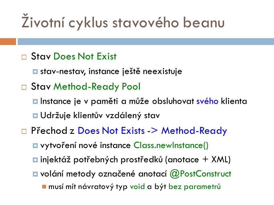 Životní cyklus stavového beanu  Stav Does Not Exist  stav-nestav, instance ještě neexistuje  Stav Method-Ready Pool  Instance je v paměti a může obsluhovat svého klienta  Udržuje klientův vzdálený stav  Přechod z Does Not Exists -> Method-Ready  vytvoření nové instance Class.newInstance()  injektáž potřebných prostředků (anotace + XML)  volání metody označené anotací @PostConstruct musí mít návratový typ void a být bez parametrů