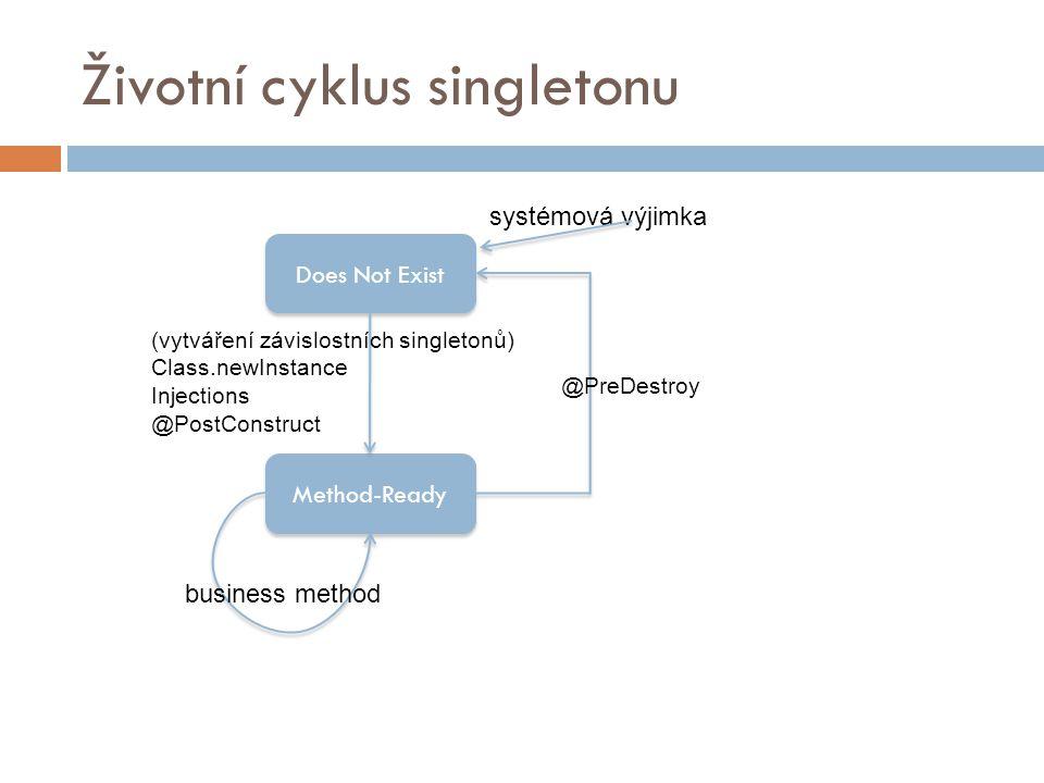 Životní cyklus singletonu Does Not Exist Method-Ready business method systémová výjimka (vytváření závislostních singletonů) Class.newInstance Injections @PostConstruct @PreDestroy
