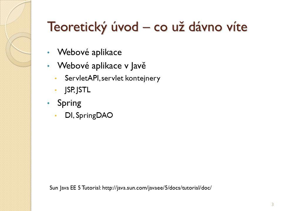 Teoretický úvod – co už dávno víte Webové aplikace Webové aplikace v Javě ServletAPI, servlet kontejnery JSP, JSTL Spring DI, SpringDAO Sun Java EE 5 Tutorial: http://java.sun.com/javaee/5/docs/tutorial/doc/ 3