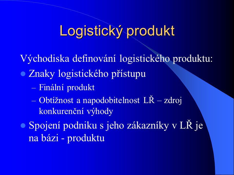 Logistický produkt Východiska definování logistického produktu: Znaky logistického přístupu – Finální produkt – Obtížnost a napodobitelnost LŘ – zdroj