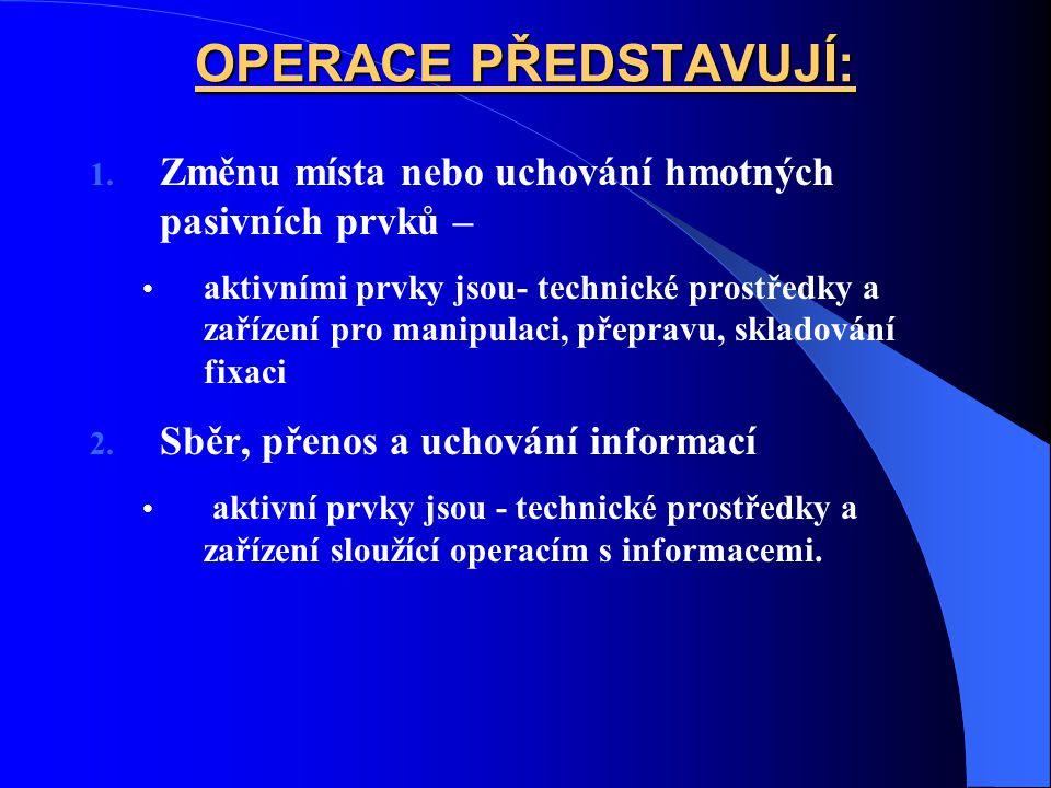 OPERACE PŘEDSTAVUJÍ: 1. Změnu místa nebo uchování hmotných pasivních prvků – aktivními prvky jsou- technické prostředky a zařízení pro manipulaci, pře