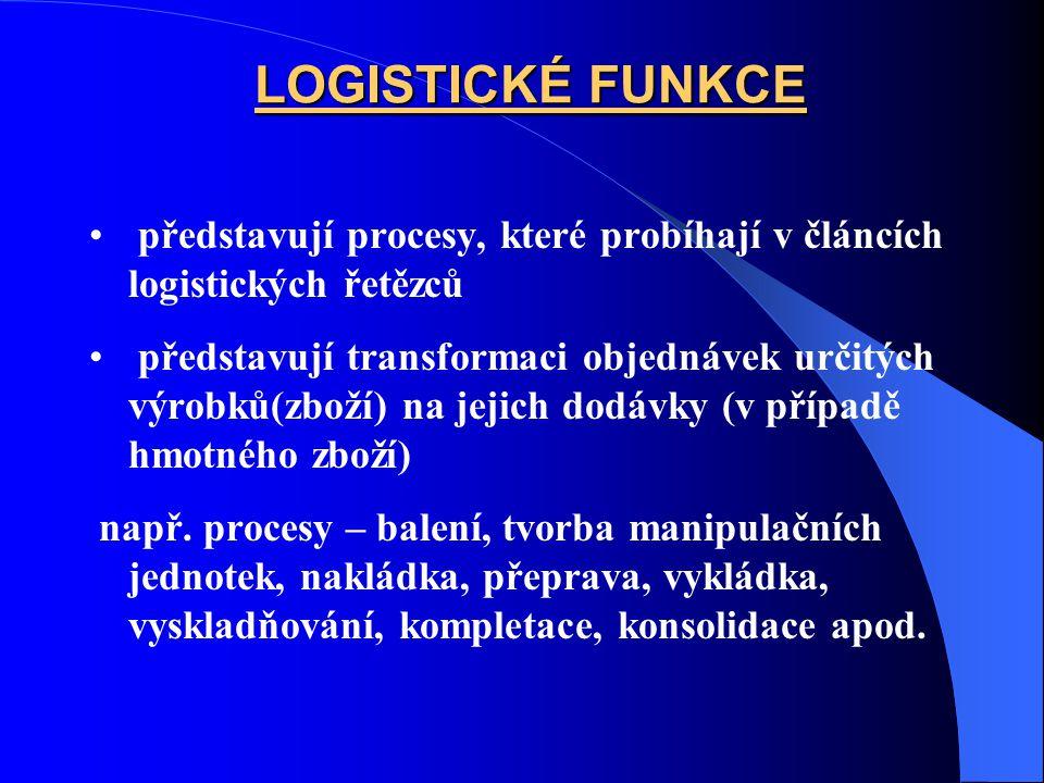 LOGISTICKÉ FUNKCE představují procesy, které probíhají v článcích logistických řetězců představují transformaci objednávek určitých výrobků(zboží) na