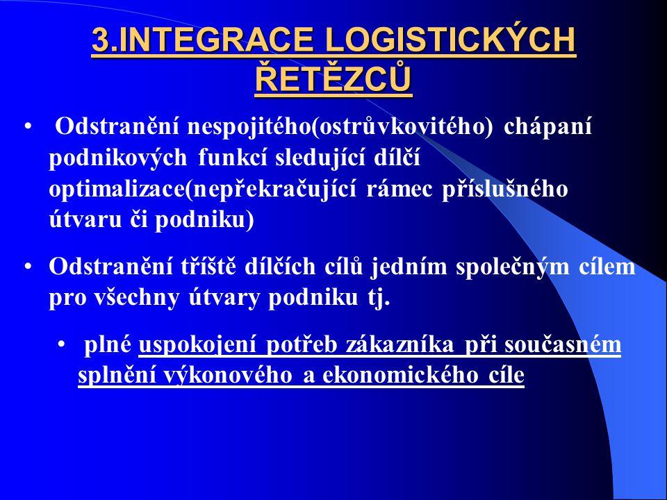 3.INTEGRACE LOGISTICKÝCH ŘETĚZCŮ Odstranění nespojitého(ostrůvkovitého) chápaní podnikových funkcí sledující dílčí optimalizace(nepřekračující rámec p
