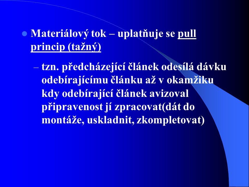 Materiálový tok – uplatňuje se pull princip (tažný) – tzn. předcházející článek odesílá dávku odebírajícímu článku až v okamžiku kdy odebírající článe