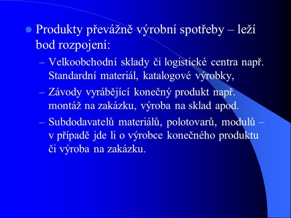 Produkty převážně výrobní spotřeby – leží bod rozpojení: – Velkoobchodní sklady či logistické centra např. Standardní materiál, katalogové výrobky, –