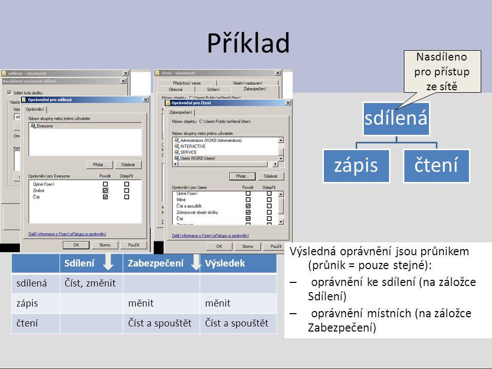 SdíleníZabezpečeníVýsledek sdílenáČíst, změnit zápisměnit čteníČíst a spouštět Příklad sdílená zápisčtení Nasdíleno pro přístup ze sítě Výsledná oprávnění jsou průnikem (průnik = pouze stejné): – oprávnění ke sdílení (na záložce Sdílení) – oprávnění místních (na záložce Zabezpečení)