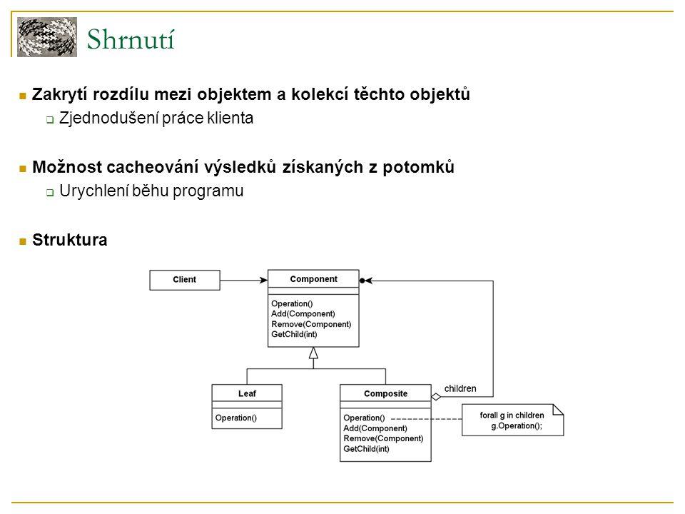 Shrnutí Zakrytí rozdílu mezi objektem a kolekcí těchto objektů  Zjednodušení práce klienta Možnost cacheování výsledků získaných z potomků  Urychlení běhu programu Struktura