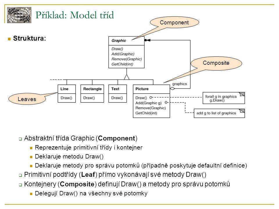 Příklad: Model tříd Struktura:  Abstraktní třída Graphic (Component) Reprezentuje primitivní třídy i kontejner Deklaruje metodu Draw() Deklaruje metody pro správu potomků (případně poskytuje defaultní definice)  Primitivní podtřídy (Leaf) přímo vykonávají své metody Draw()  Kontejnery (Composite) definují Draw() a metody pro správu potomků Delegují Draw() na všechny své potomky Component Composite Leaves