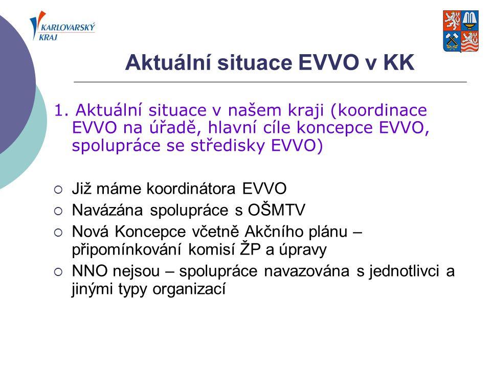Aktuální situace EVVO v KK 1. Aktuální situace v našem kraji (koordinace EVVO na úřadě, hlavní cíle koncepce EVVO, spolupráce se středisky EVVO)  Již