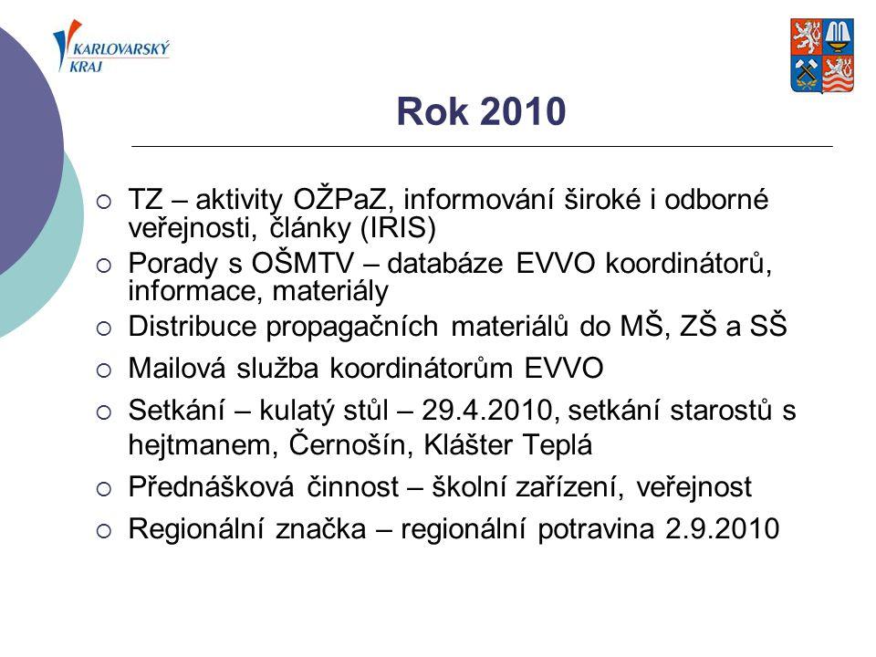  TZ – aktivity OŽPaZ, informování široké i odborné veřejnosti, články (IRIS)  Porady s OŠMTV – databáze EVVO koordinátorů, informace, materiály  Di