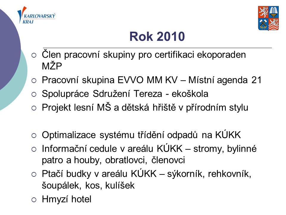 Rok 2010  Člen pracovní skupiny pro certifikaci ekoporaden MŽP  Pracovní skupina EVVO MM KV – Místní agenda 21  Spolupráce Sdružení Tereza - ekoško
