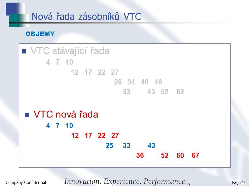 Company Confidential Page 10 Nová řada zásobníků VTC VTC stávající řada 4 7 10 12 17 22 27 28 34 40 46 33 43 52 62 VTC nová řada 4 7 10 12 17 22 27 25