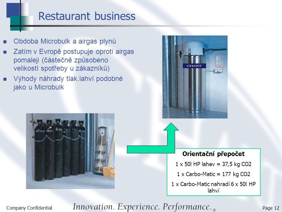 Company Confidential Orientační přepočet 1 x 50l HP lahev = 37,5 kg CO2 1 x Carbo-Matic = 177 kg CO2 1 x Carbo-Matic nahradí 6 x 50l HP lahví Page 12