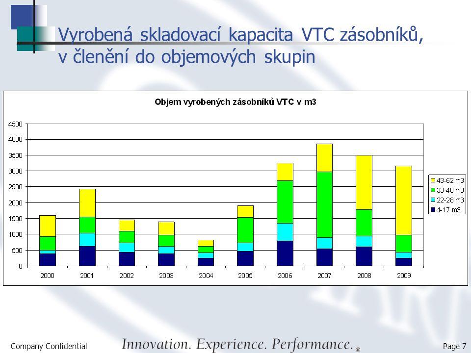 Company Confidential Page 7 Vyrobená skladovací kapacita VTC zásobníků, v členění do objemových skupin