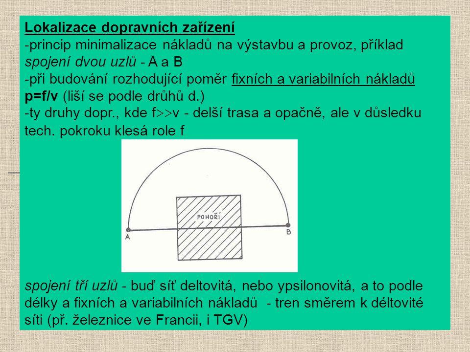Lokalizace dopravních zařízení -princip minimalizace nákladů na výstavbu a provoz, příklad spojení dvou uzlů - A a B -při budování rozhodující poměr f
