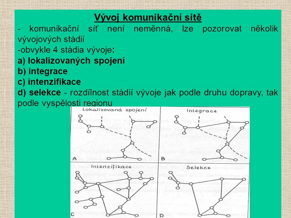 Vývoj komunikační sítě - komunikační síť není neměnná, lze pozorovat několik vývojových stádií -obvykle 4 stádia vývoje: a) lokalizovaných spojení b)