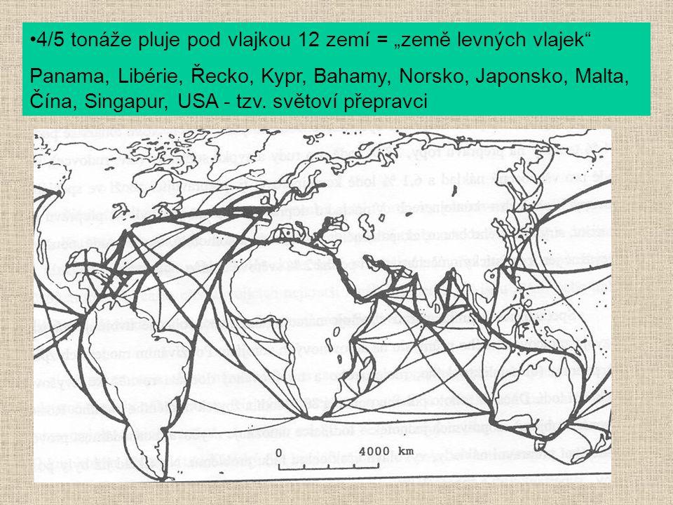 """4/5 tonáže pluje pod vlajkou 12 zemí = """"země levných vlajek"""" Panama, Libérie, Řecko, Kypr, Bahamy, Norsko, Japonsko, Malta, Čína, Singapur, USA - tzv."""