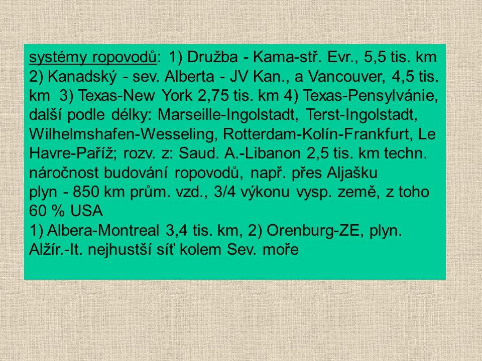 systémy ropovodů: 1) Družba - Kama-stř. Evr., 5,5 tis. km 2) Kanadský - sev. Alberta - JV Kan., a Vancouver, 4,5 tis. km 3) Texas-New York 2,75 tis. k