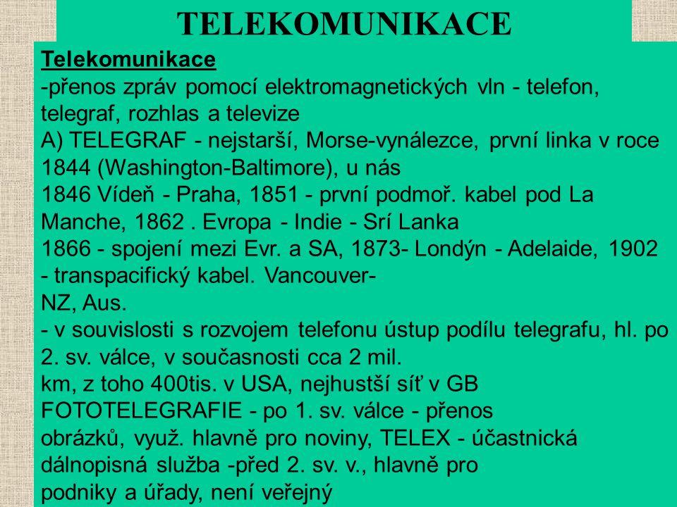 TELEKOMUNIKACE Telekomunikace -přenos zpráv pomocí elektromagnetických vln - telefon, telegraf, rozhlas a televize A) TELEGRAF - nejstarší, Morse-vyná