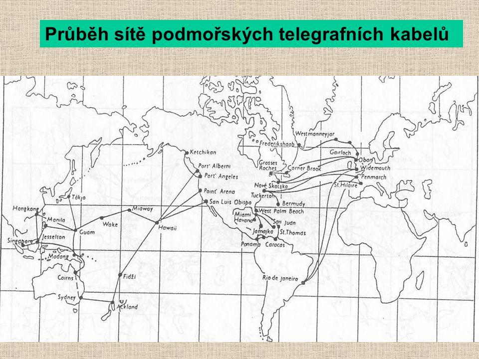 Průběh sítě podmořských telegrafních kabelů
