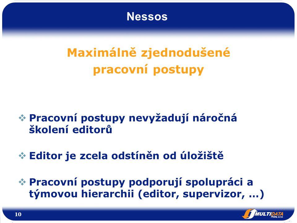 Nessos Maximálně zjednodušené pracovní postupy  Pracovní postupy nevyžadují náročná školení editorů  Editor je zcela odstíněn od úložiště  Pracovní postupy podporují spolupráci a týmovou hierarchii (editor, supervizor, …) 10