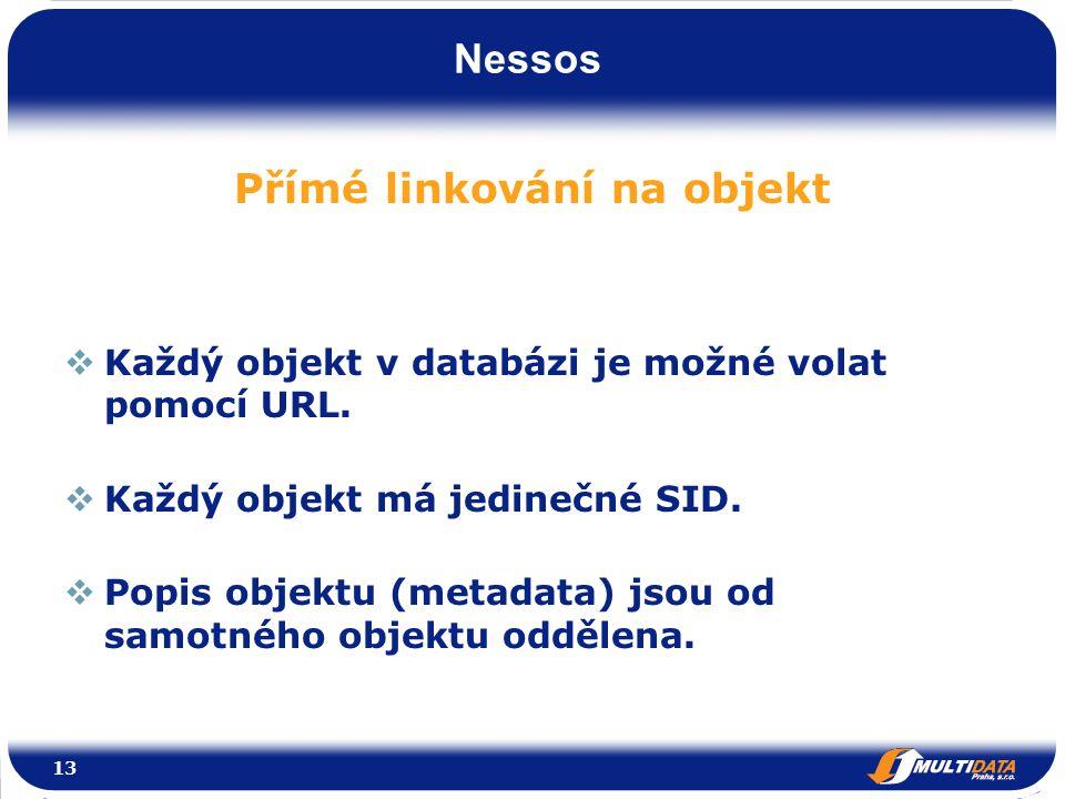 Nessos Přímé linkování na objekt  Každý objekt v databázi je možné volat pomocí URL.