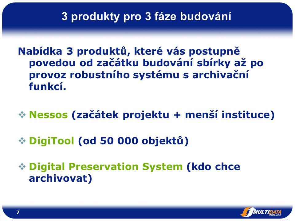 Ideální systém pro zahájení budování digitálních sbírek a archivů.