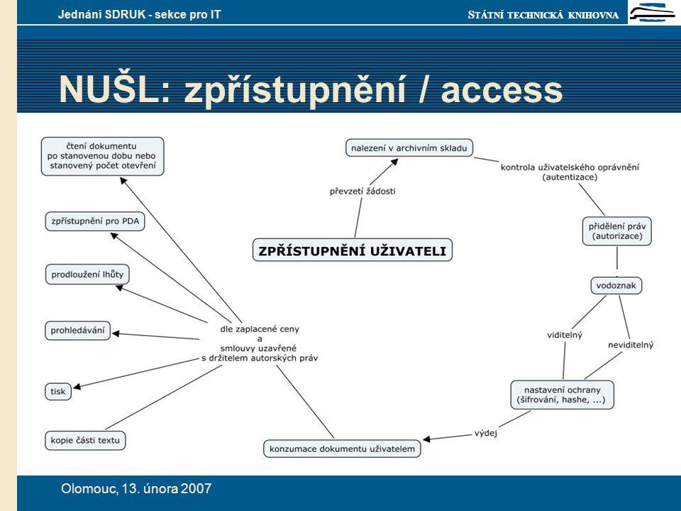 S TÁTNÍ TECHNICKÁ KNIHOVNA Olomouc, 13. února 2007 Jednání SDRUK - sekce pro IT NUŠL: zpřístupnění / access