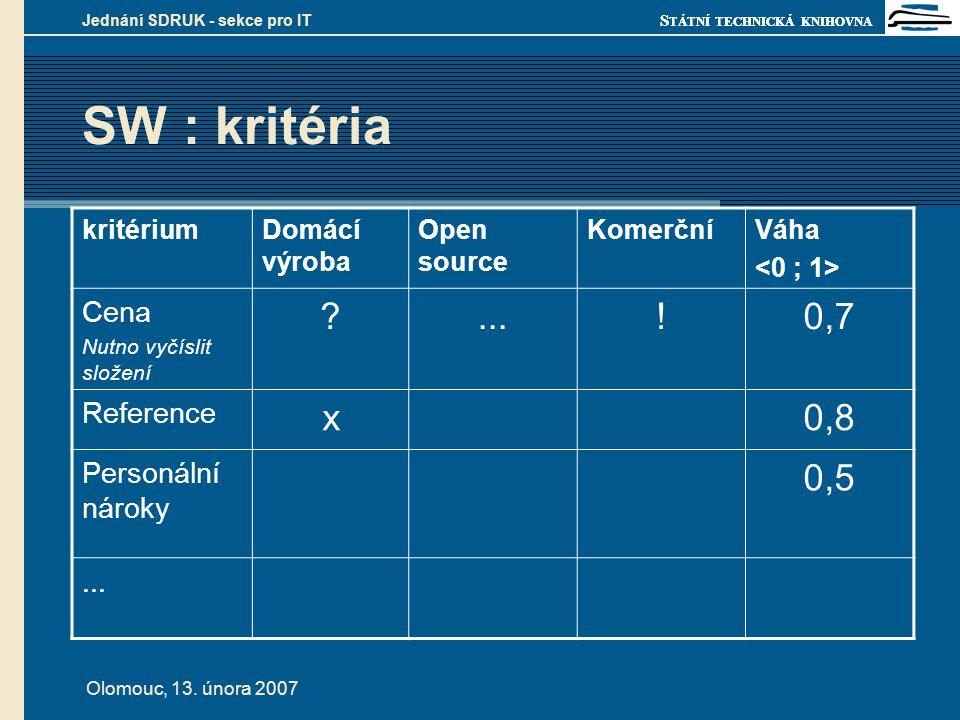 S TÁTNÍ TECHNICKÁ KNIHOVNA Olomouc, 13. února 2007 Jednání SDRUK - sekce pro IT SW : kritéria kritériumDomácí výroba Open source KomerčníVáha Cena Nut
