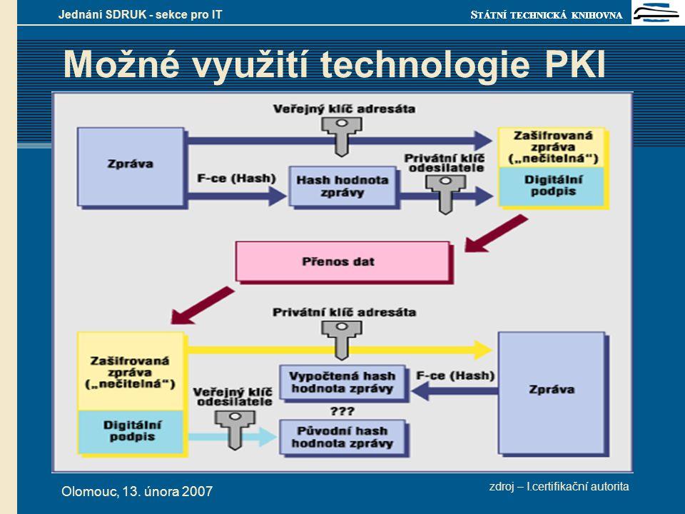 S TÁTNÍ TECHNICKÁ KNIHOVNA Olomouc, 13. února 2007 Jednání SDRUK - sekce pro IT Možné využití technologie PKI zdroj – I.certifikační autorita
