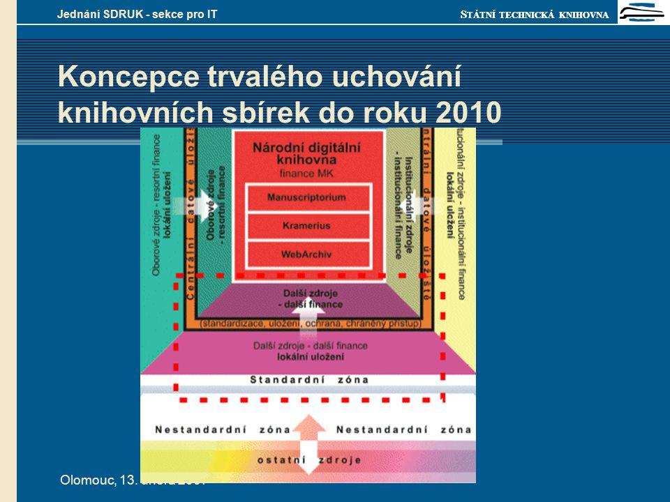 S TÁTNÍ TECHNICKÁ KNIHOVNA Olomouc, 13. února 2007 Jednání SDRUK - sekce pro IT Koncepce trvalého uchování knihovních sbírek do roku 2010