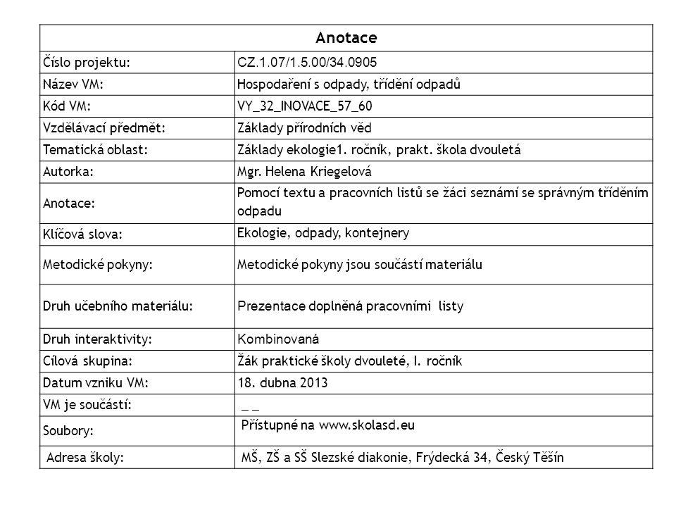 Anotace Číslo projektu: CZ.1.07/1.5.00/34.0905 Název VM:Hospodaření s odpady, třídění odpadů Kód VM:VY_32_INOVACE_57_60 Vzdělávací předmět:Základy přírodních věd Tematická oblast:Základy ekologie1.