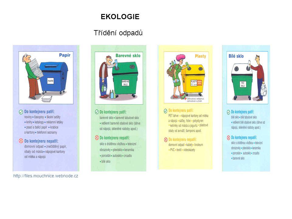 Třídění odpadů EKOLOGIE http://files.mouchnice.webnode.cz