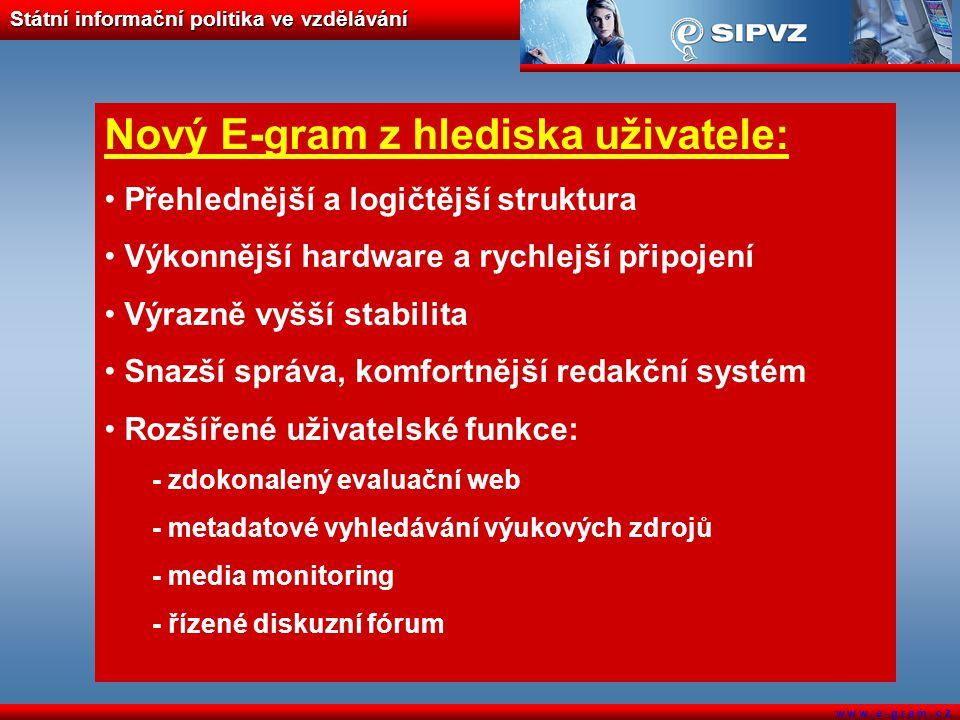 Státní informační politika ve vzdělávání w w w. e - g r a m.