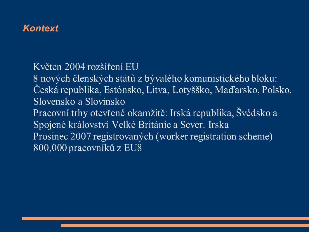 Kontext Květen 2004 rozšíření EU 8 nových členských států z bývalého komunistického bloku: Česká republika, Estónsko, Litva, Lotyšško, Maďarsko, Polsk
