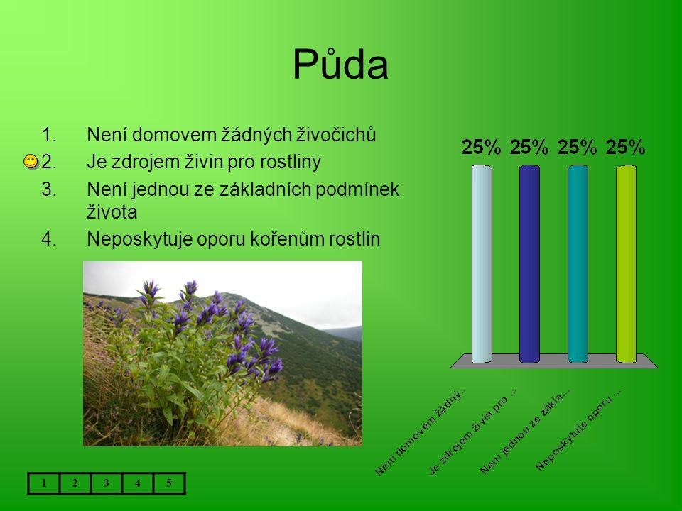 Půda 12345 1.Není domovem žádných živočichů 2.Je zdrojem živin pro rostliny 3.Není jednou ze základních podmínek života 4.Neposkytuje oporu kořenům rostlin