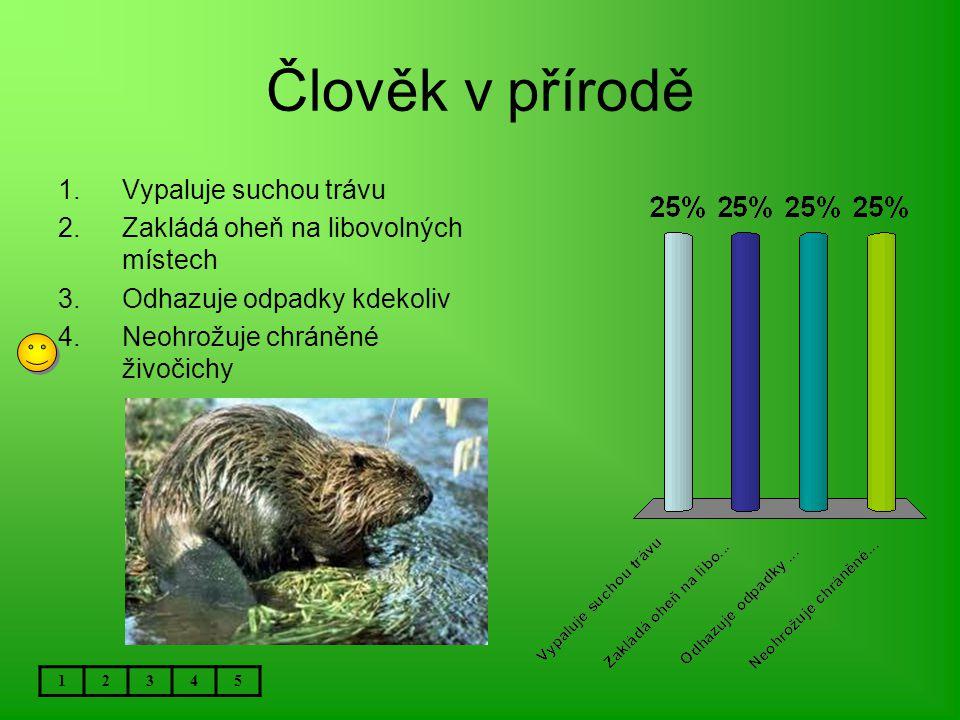 Půda 12345 1.Je domovem mnoha živočichů 2.Není zdrojem živin pro rostliny 3.Je zdrojem mnoha infekcí a nemocí 4.Neposkytuje oporu kořenům rostlin