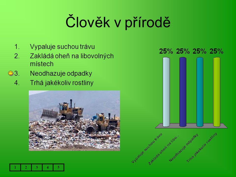 Člověk udržuje v přírodě čistotu 12345 1.Jen na venkově 2.Jen ve městě 3.Pouze občas 4.Vždy a všude