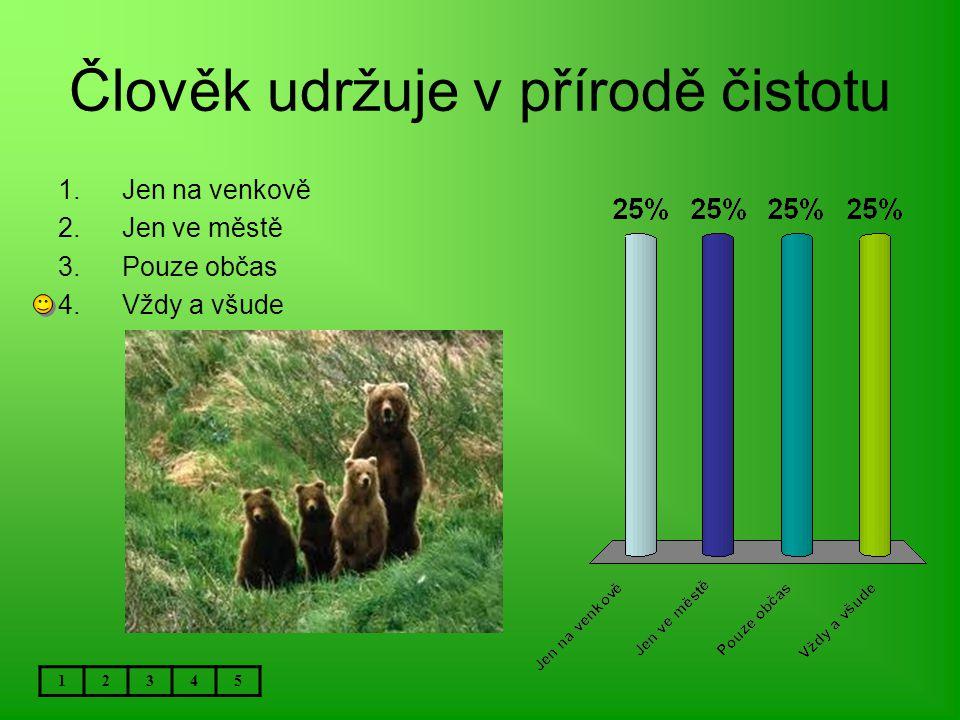 Člověk přírodu 1.Přetváří a přizpůsobuje ji svým potřebám 2.Nepotřebuje k životu 3.Může libovolně znečišťovat 4.Obnovuje 12345