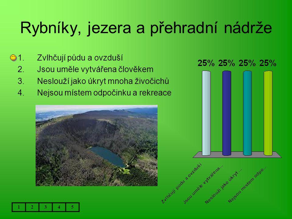 Rybníky, jezera a přehradní nádrže 12345 1.Zvlhčují půdu a ovzduší 2.Jsou uměle vytvářena člověkem 3.Neslouží jako úkryt mnoha živočichů 4.Nejsou místem odpočinku a rekreace