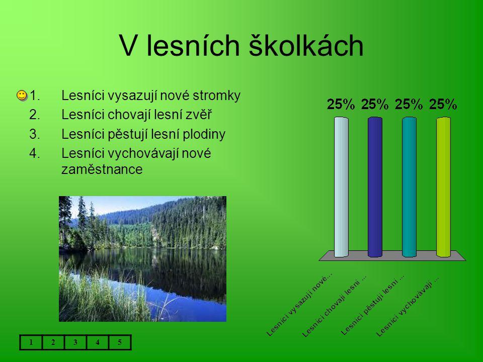 V lesních školkách 12345 1.Lesníci vysazují nové stromky 2.Lesníci chovají lesní zvěř 3.Lesníci pěstují lesní plodiny 4.Lesníci vychovávají nové zaměstnance
