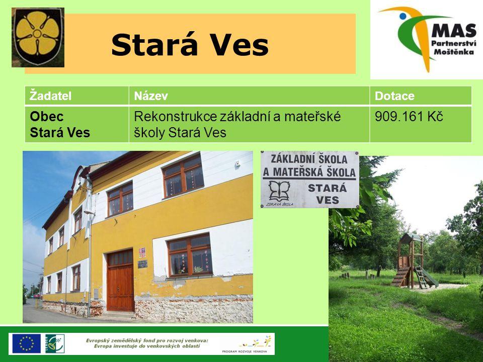 Stará Ves ŽadatelNázevDotace Obec Stará Ves Rekonstrukce základní a mateřské školy Stará Ves 909.161 Kč