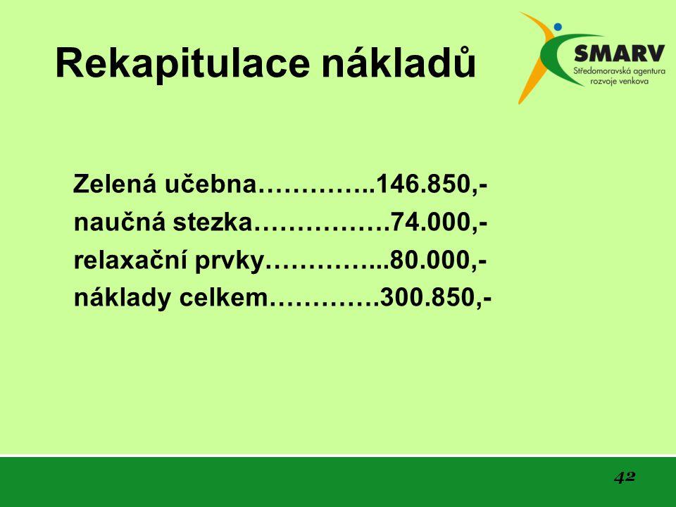 42 Zelená učebna…………..146.850,- naučná stezka…………….74.000,- relaxační prvky…………...80.000,- náklady celkem………….300.850,- Rekapitulace nákladů