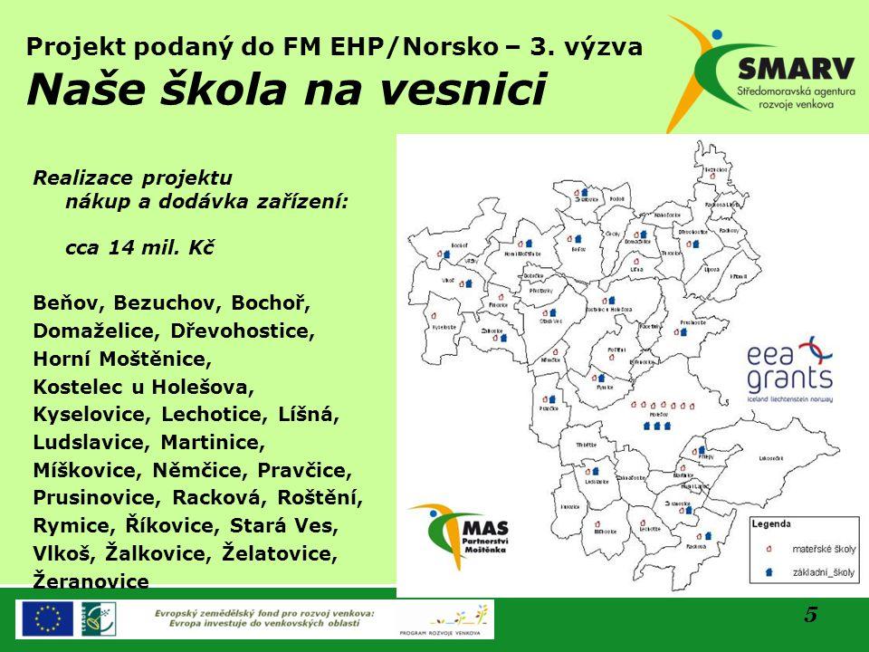 Fiche 2 Pestrý život u nás doma na venkově Hlavní opatření PRV: III.2.1.2.