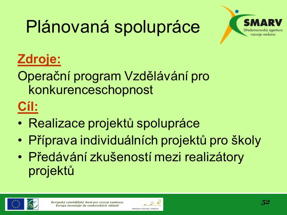 52 Plánovaná spolupráce Zdroje: Operační program Vzdělávání pro konkurenceschopnost Cíl: Realizace projektů spolupráce Příprava individuálních projekt
