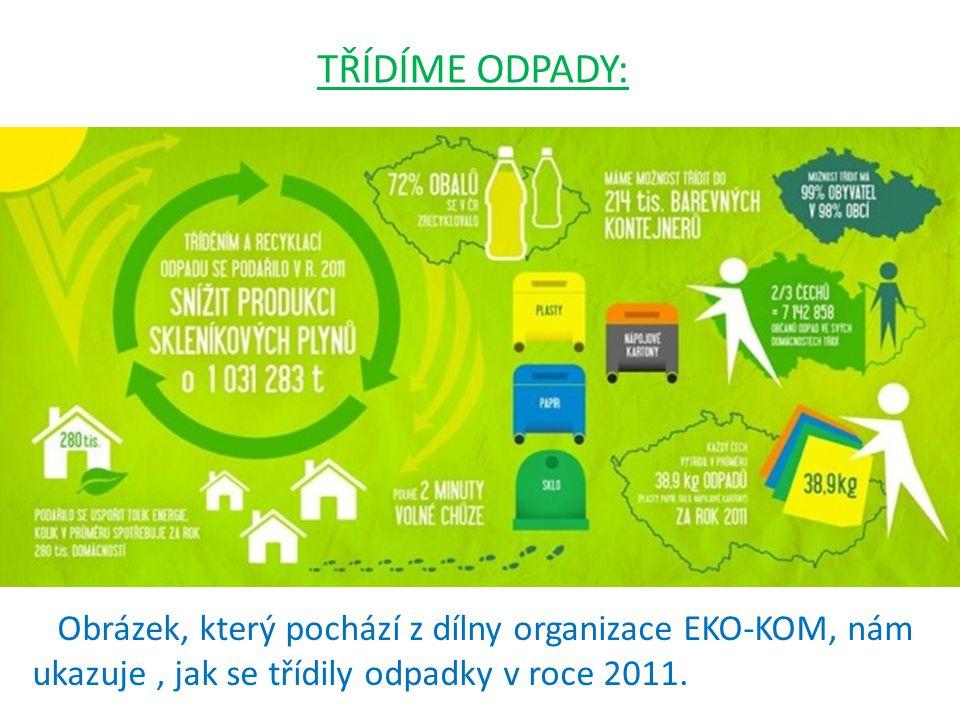 Obrázek, který pochází z dílny organizace EKO-KOM, nám ukazuje, jak se třídily odpadky v roce 2011. TŘÍDÍME ODPADY: