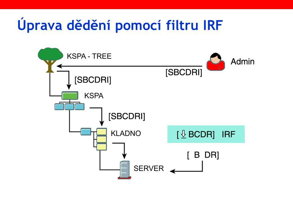 Úprava dědění pomocí filtru IRF
