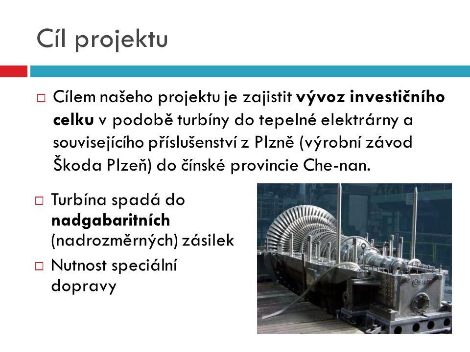 Cíl projektu  Cílem našeho projektu je zajistit vývoz investičního celku v podobě turbíny do tepelné elektrárny a souvisejícího příslušenství z Plzně